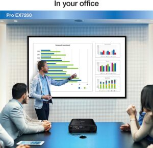 best office projector